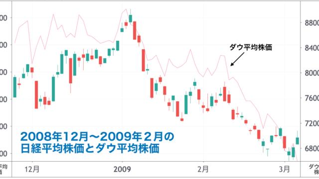 アメリカ利下げの影響